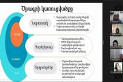 Capacity Building in QA of HEIs in Armenia project was launched